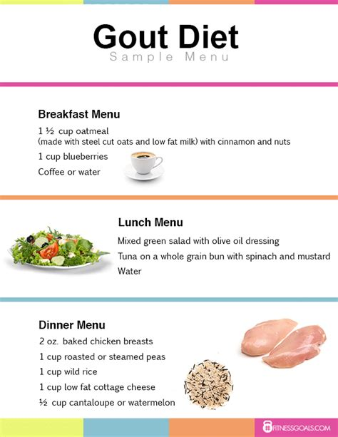 gout diet plan weight loss results    reviews