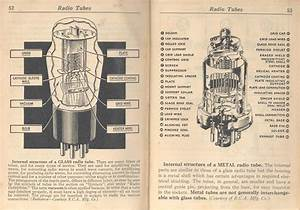 Audels Handy Book Of Practical Electricity  With Wiring
