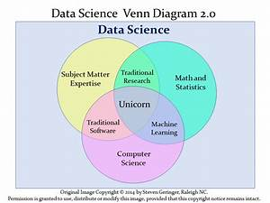 Data Science For Biological  Medical And Health Research  Notes For 431