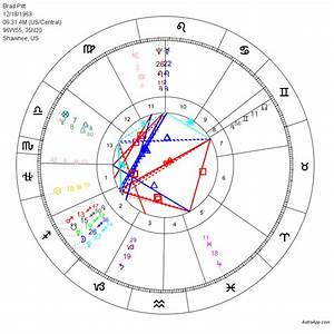 13 Zodiac Sign Birth Chart 13 Signs Zodiac And Ophiuchus