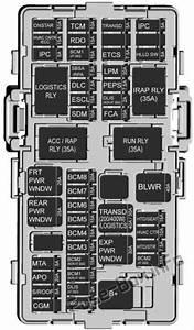 Fuse Box Diagram Chevrolet Spark  M400  2016