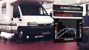 Fiat Ecu Remap - Fiat Ducato Tuning - 2 8 Jtd Tuning - Fiat Dyno Video
