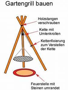 Dreibein Grill Selber Bauen : anleitung gartengrill bauen frag den ~ Eleganceandgraceweddings.com Haus und Dekorationen