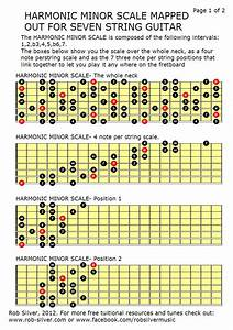 Complete Mode Diagrams For Seven String Guitar Basic Scale Guides For Seven Str Ing Guitar Volume 1