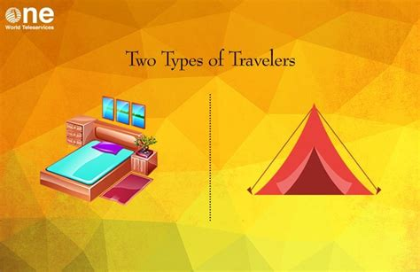 posters show   types  travelers