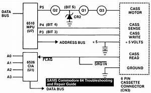 Talk Commodore 64