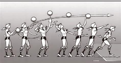 Sebuah gerakan yang baik akan mengahasilkan hasil yang baik pula, dan tentunya dalam pertandingan tidak merugikan timnya sendiri. Teknik Dasar Permainan Bola Voli | Catatan Ku