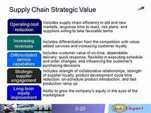 Crafting Business and Supply Chain Strategies - ppt video ...