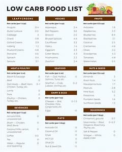 9 Best Printable Low Glycemic Food Chart Printablee Com