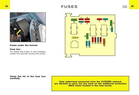 citroen relay 3 fuse box location 33 wiring diagram