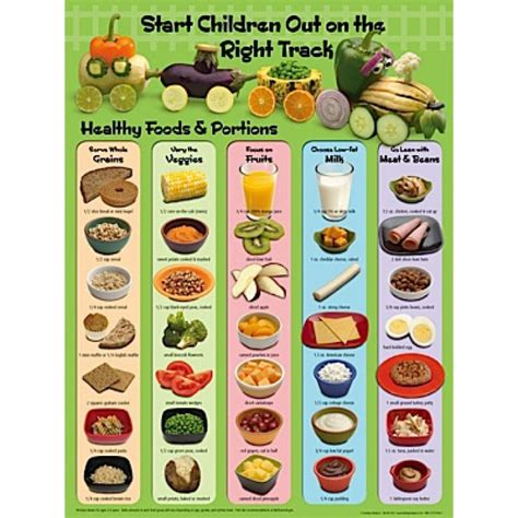healthy food train poster nutrition educational