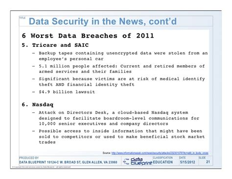 Nasdaq Directors Desk Security Breach by Data Ed How Safe Is Your Data Data Security