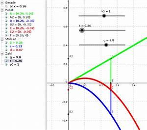 Wurf Berechnen : 1415 unterricht physik 10d dynamik ~ Themetempest.com Abrechnung