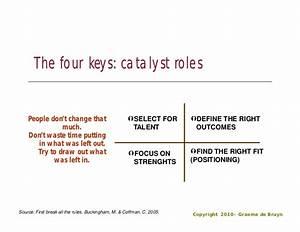Définition Four Catalyse Pyrolyse : leadership management development module may 2010 ~ Premium-room.com Idées de Décoration
