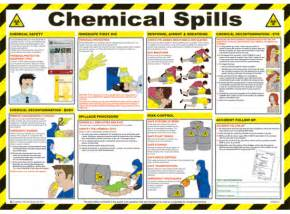 ... au traditional workplace safety posters chemical safety posters html Chemical Safety