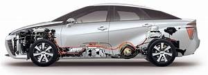 Toyota Mirai Fuel Cell Vehicle Boron Extrication