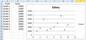 Excel Scatter Chart Using Text Name Access Excel Tips