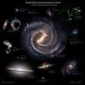 Sizes Of Galaxies Iii