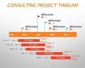timelines powerpoint templates With consulting project plan template