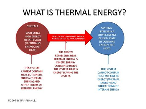 Heat And Thermal Energy. Sure Foundation Theological Institute. South Carolina Toyota Dealers. Auburn University Business School. Trailblazer Health Enterprises Llc. Pratt Institute Library Science. How To Make A Business Online. Street Photography Tips Doctorate Degree Years. Katherine Heigl Wish Upon A Star