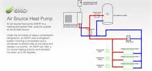 Trianco Air Source Heat Pump