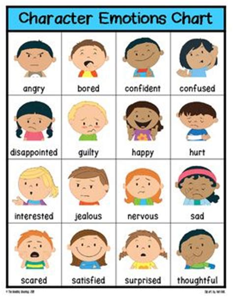 character emotions charts free esl emotions feelings 538 | c4018608c3c985bb60f0a918f62f6167 reading response journals writing journals