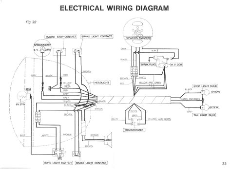 peugeot vivacity ignition wiring diagram wiring diagram and schematic