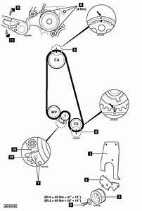 Opel Corsa 5 5 Dti Engine Diagram Batang Di 2020
