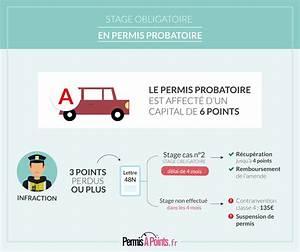 Perte De Point Permis De Conduire : point pour permis probatoire ~ Maxctalentgroup.com Avis de Voitures