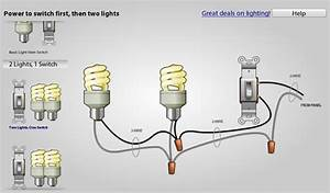 Secret Diagram  This House Light Switch Wiring Diagram