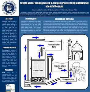 Here Is A Simple Diagram Of Sand Filter  In Where  1