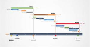 Exemples De Diagrammes De Gantt Et De Lignes Du Temps