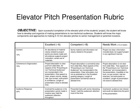 elevator speech exles and writing how create