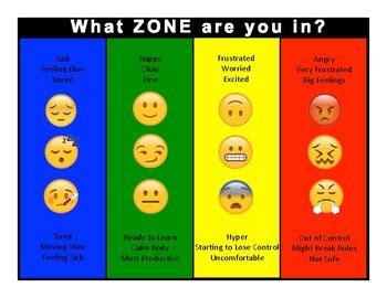 emoji zones  regulation visualsposters  school psych