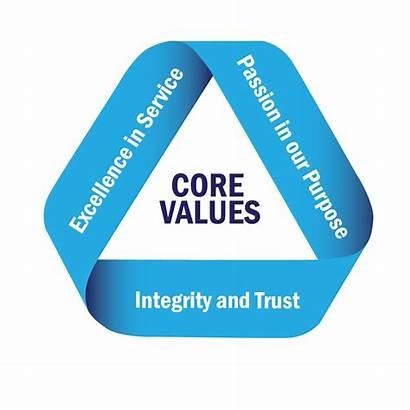 Values Vision Mission Value Core Graphic Jenks
