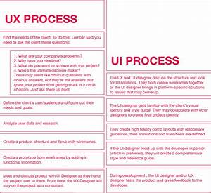 Ux And Ui Design Guide For Clients And Designers