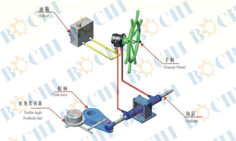 Boat Hydraulic Steering System Diagram by Manual Hydraulic Boat Steering Gear Buy Boat Steering