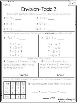 Envision Math 2nd Grade Topic Test Reviews By Rebecca Seeley Tpt