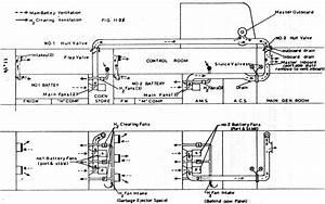 C F   U0026 39 O U0026 39  Class Submarines