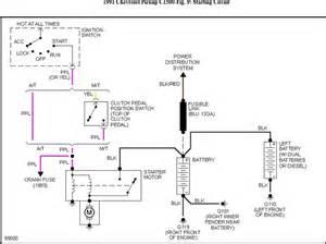 similiar chevy wiring diagram keywords chevy 1500 wiring diagram and 1991 chevy s10 wiring diagram gridgit
