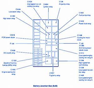 Ford Escape Suv 2003 Main Fuse Box  Block Circuit Breaker