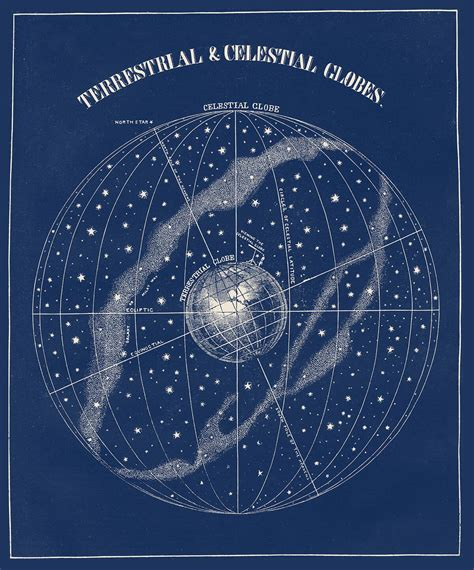 Blue Celestial Globe With Stars Vintage Astronomy Print. Server And Network Monitoring Tools. Engineering Associates Inc Dwi New Hampshire. Acura Tsx Transmission Problems. When Does Alcohol Withdrawal Begin. Streetsboro City Schools Home Page. Medical Billing And Coding Jobs In Columbia Sc. Midwifery Online Programs Design History File. San Francisco Unified School District Calendar