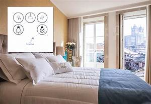 Customized Panels For Home Automation Applications