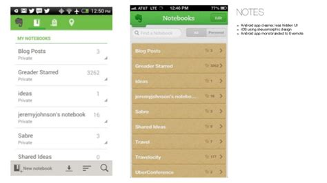 android ui design android vs iphone differences in ui patterns and design