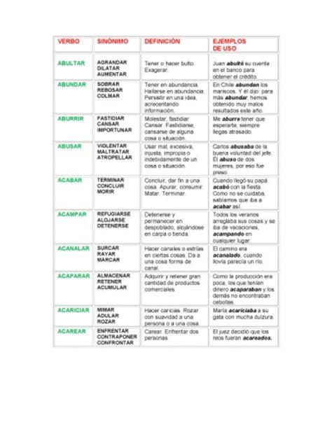 documento verbos 211 nimos y ejemplos grupos emagister