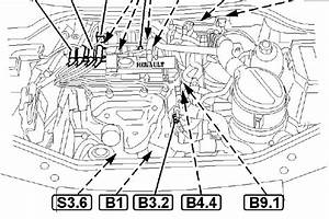 Renault Megane Scenic Engine Diagram