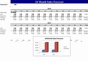 download free ms access sales forecast template With sales projection template free download