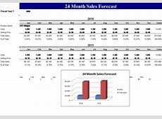 24 Month Sales Forecast Template Microsoft Excel
