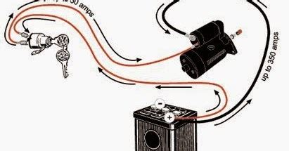 basics of automotive electronics starter motor control