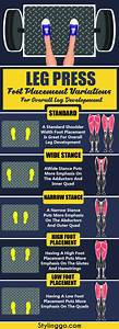 Leg Press Foot Placement Guide For Killer Thighs